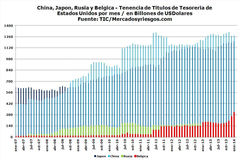 TICS-China-Japan-Russia-Belgium